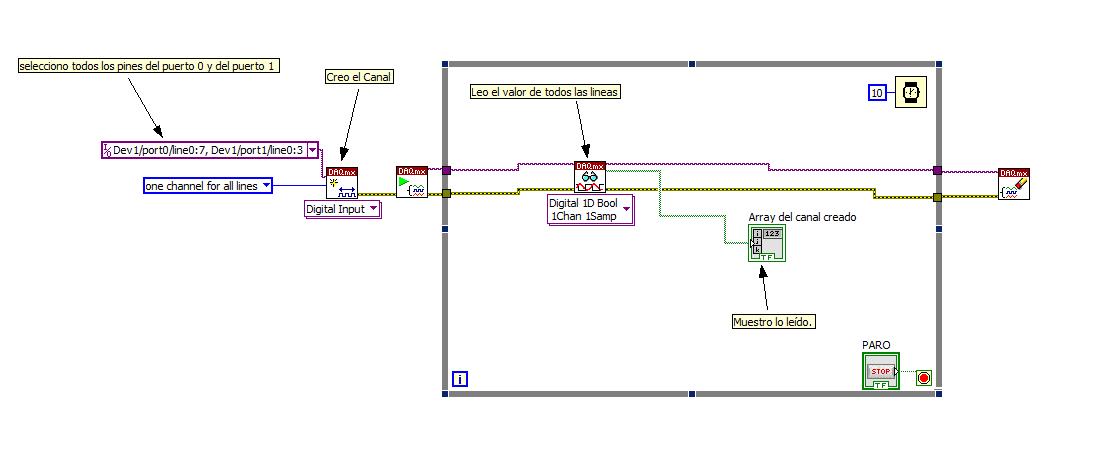 DAQ – Uso de puertos Digitales: Un Canal varias líneas